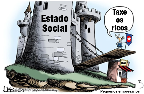 O real peso do Estado Social (welfare state) sobre a economia